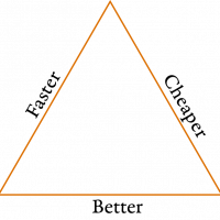 The Quality Triangle – Chapter Seven